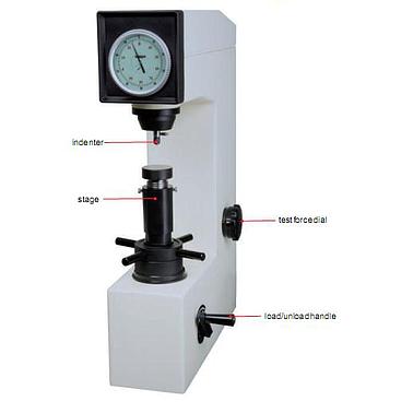 Máy thử độ cứng hiển thị kim ROCKWELL INSIZE ISH-R150